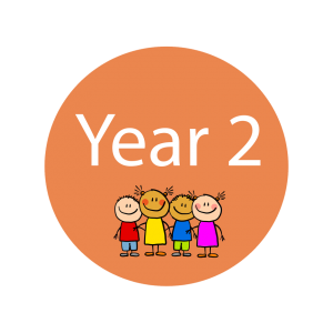 Year-2-sign
