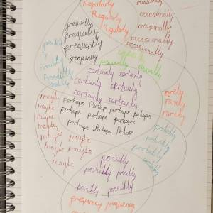 louie-williams-spelling-scribble-2